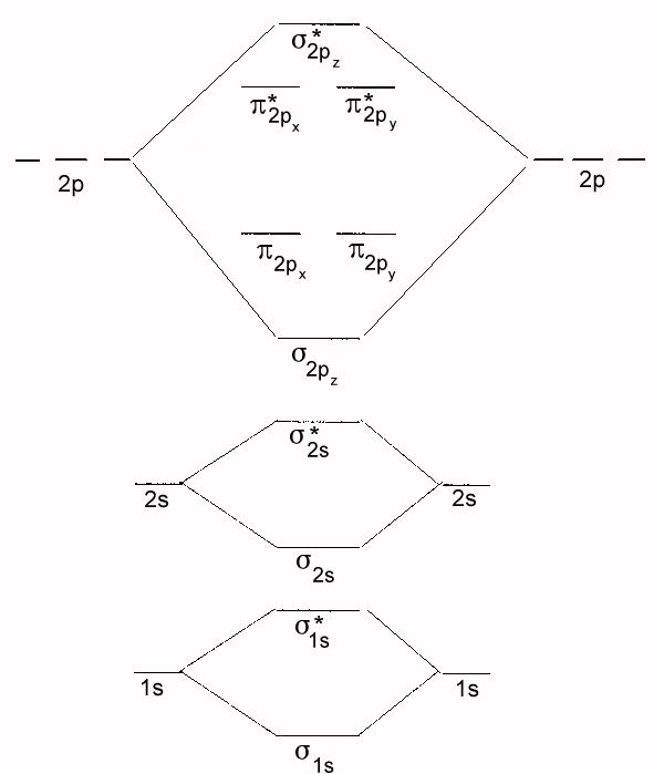 Key To Chem 411512 Test 1 Spring 2008 Delaney