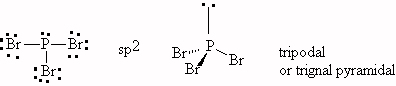 electron dot diagrams for chemistry? yahoo answers